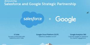 強強聯手─Salesforce宣布與Google策略合作,GSuite免費優惠即日開跑